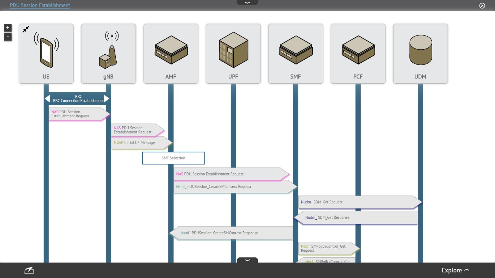 NetX Network Example