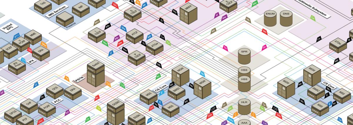 NetX Telecoms Map