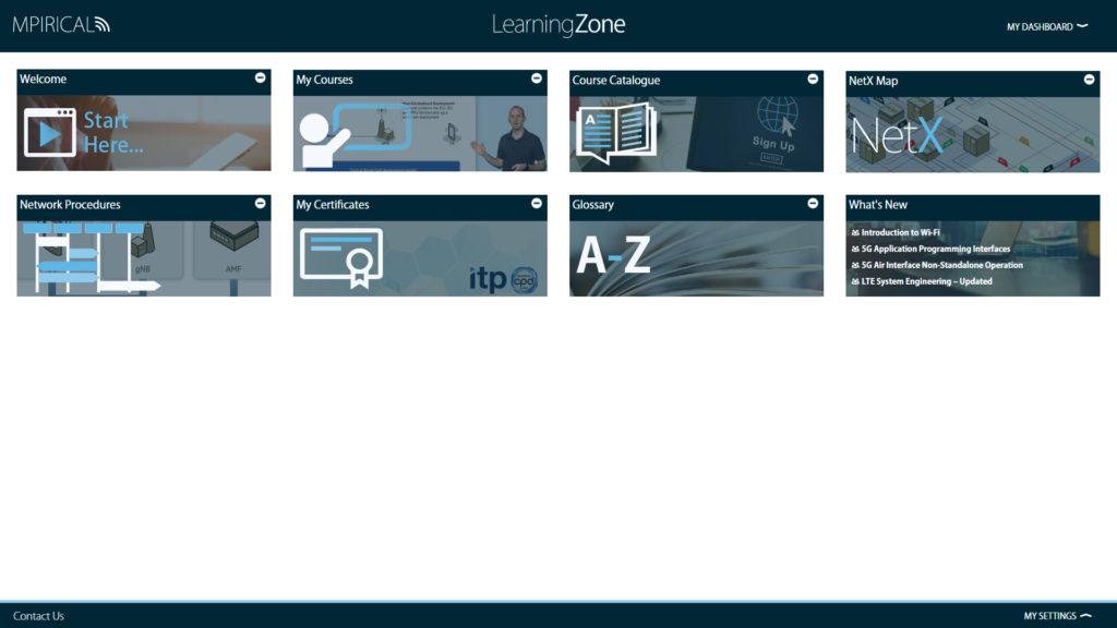 Mpirical Learning Zone