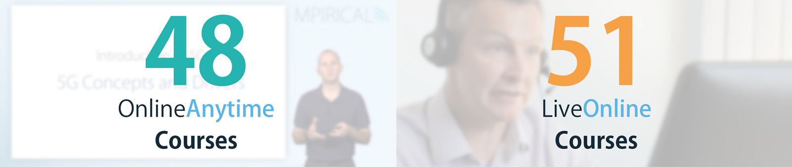 Mpirical OnlineAnytime and LiveOnline Training